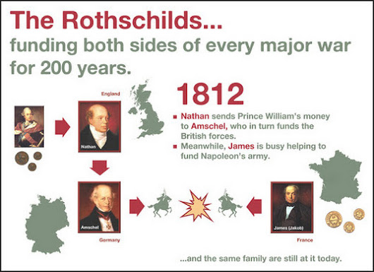 1812_rothschild_war_by_orderofthenewworld-d874pw2